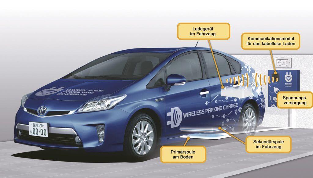 Toyota: kabellos Laden für Elektroautos