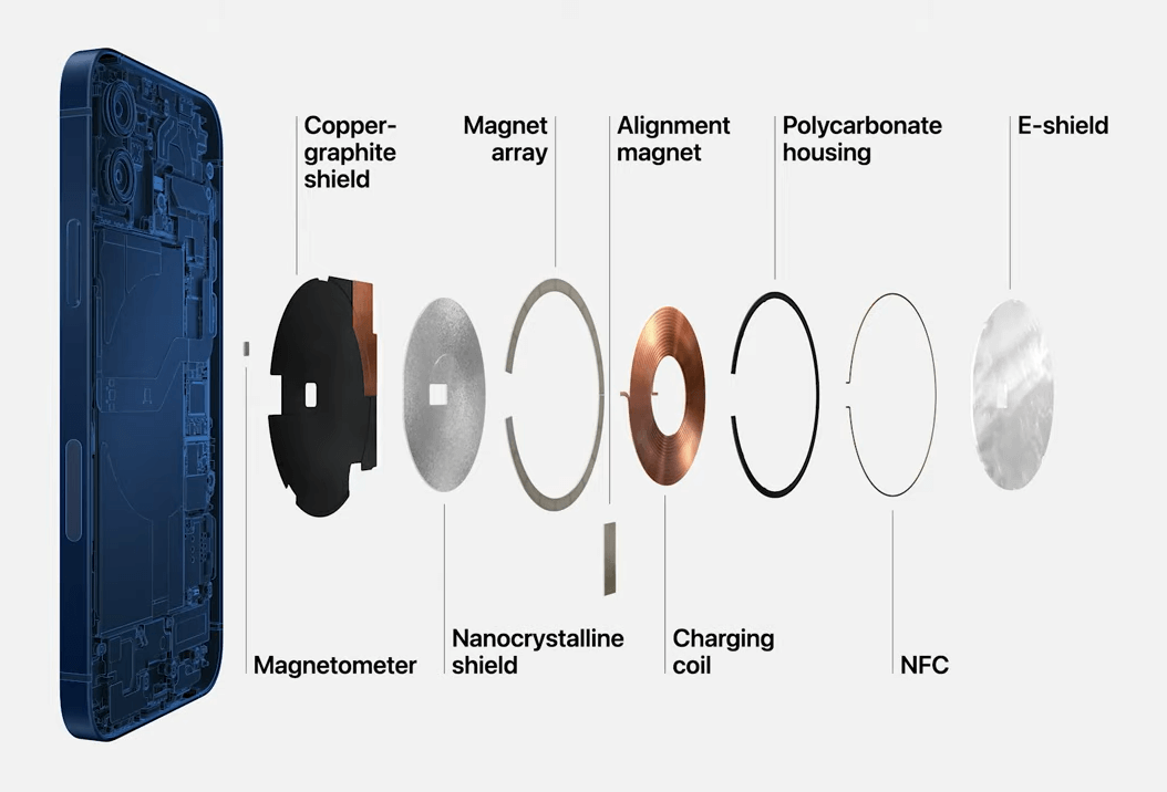 Magsafe System im Detail
